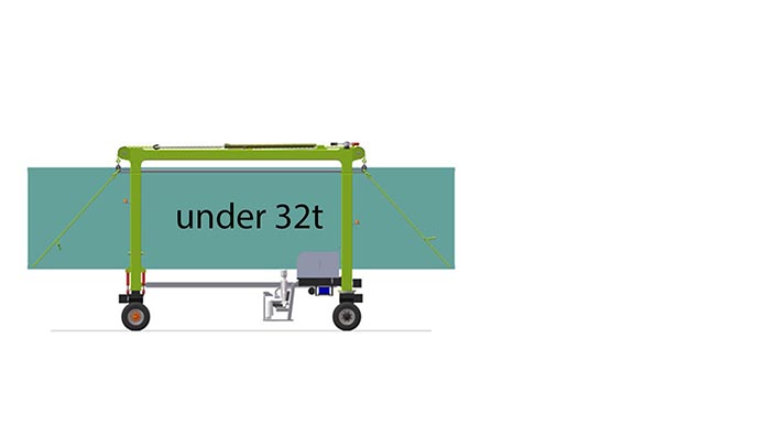 Isoloader EZLift Mini Straddle Carrier for handling loads up to 50 tonnes
